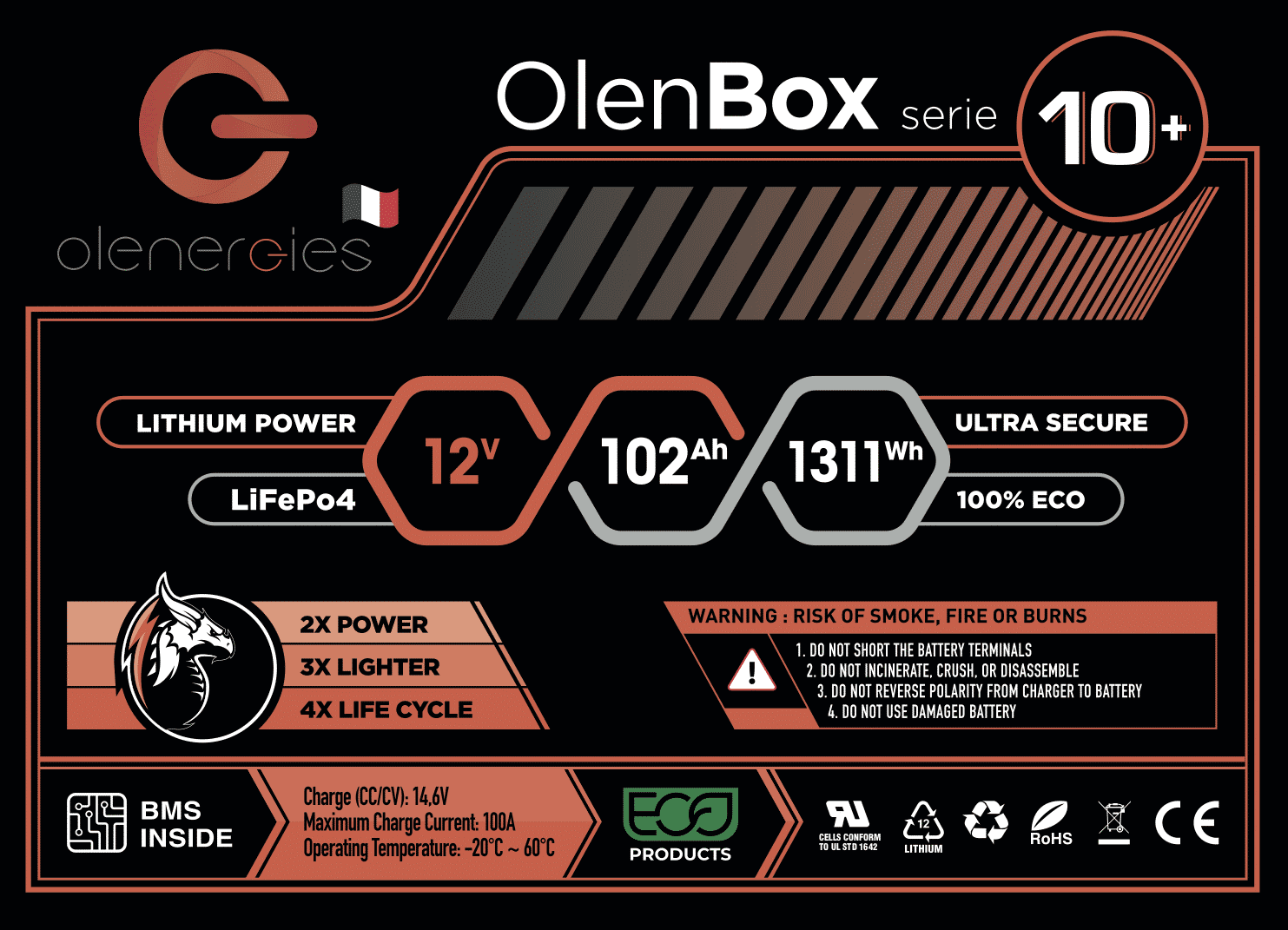 certifications batteries lithium UN38-3 transport, Certifications, Olenergies - Batteries de stockage lithium LFP - French lithium battery manufacturer, Olenergies - Batteries de stockage lithium LFP - French lithium battery manufacturer