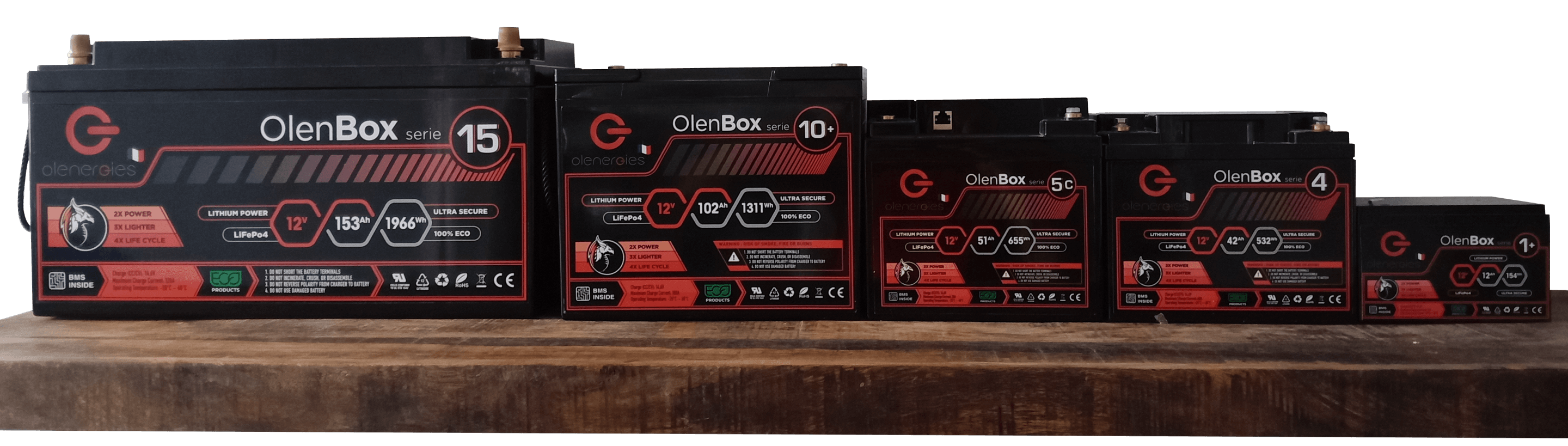 Version Classique Copie, Olenergies - Batteries de stockage lithium LFP - French lithium battery manufacturer