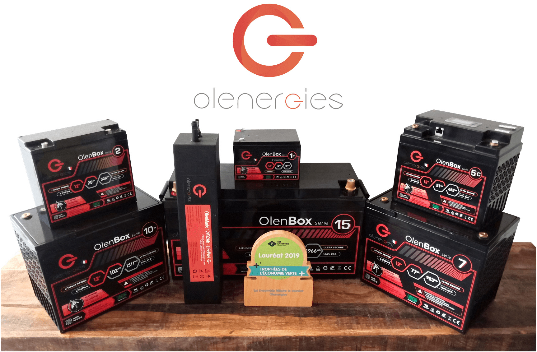 Gamme De Batteries Lithium Lfp Olenbox Olenergies, Olenergies - Batteries de stockage lithium LFP - French lithium battery manufacturer